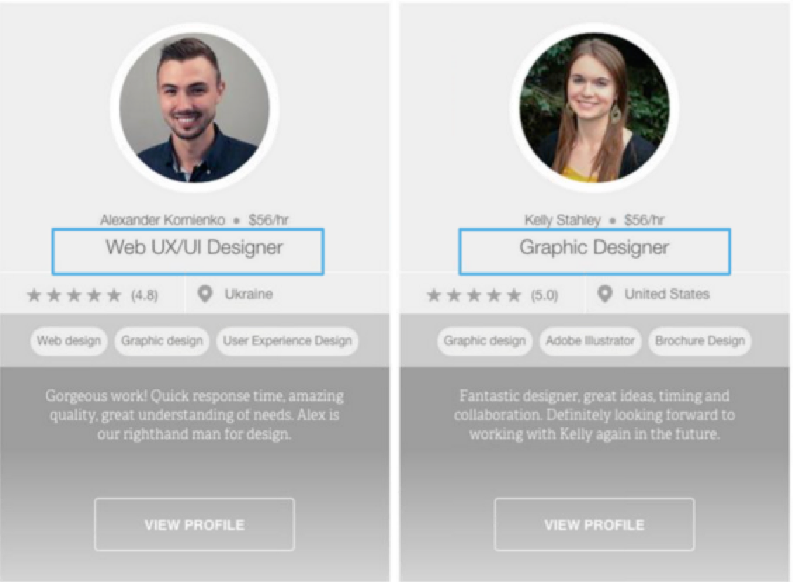 odesk profile title tips for creating outstanding profile portfolio at odesk