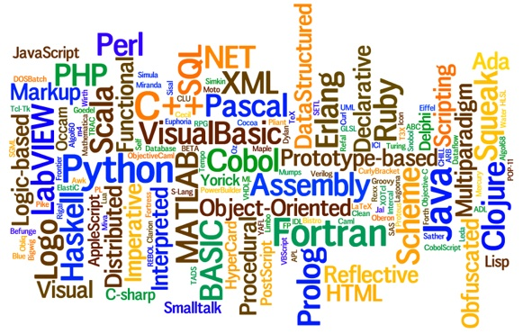 odesk programming languages