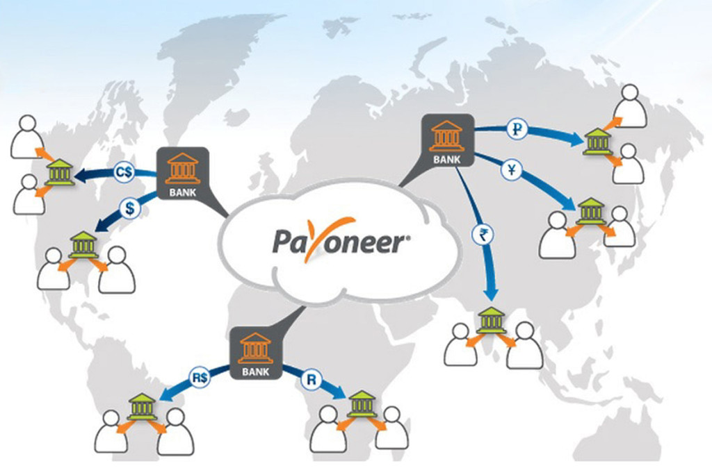 payoneer worldwide