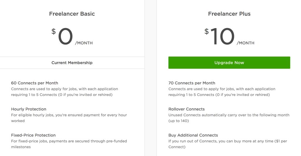 Upwork Plus - Платный аккаунт.