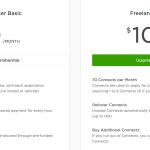Upwork Plus — платный аккаунт. Стоит ли платить 10$ в месяц?