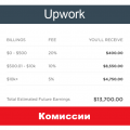 Комиссии на Upwork