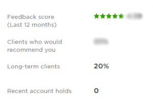 upwork long-term clients