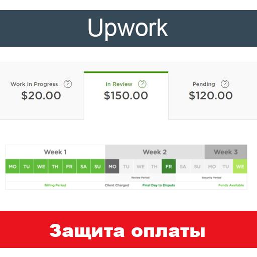 Защита оплаты на Upwork