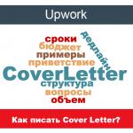 Cover Letter на Upwork