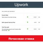 Почасовая ставка на Upwork