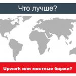 Upwork или русскоязычные биржи?